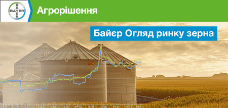 Crop-price-news